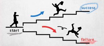【成功/失敗の事例から学ぶ】Synergy!利用企業の成果の出し方とは