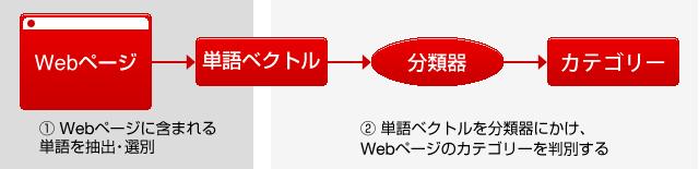 068_kitora_01_3