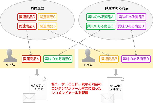 073_matsuzawa_07_2