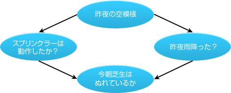 078_nishio_08_2