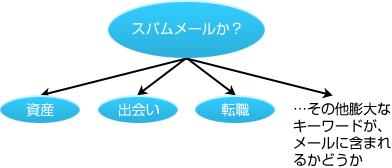 078_nishio_08_7