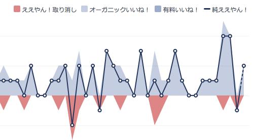 スクリーンショット 2014-12-10 14.47.31