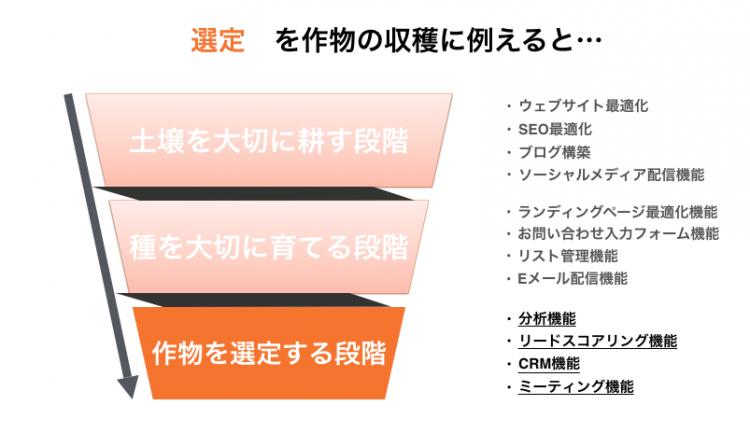 247_toguri_02_3