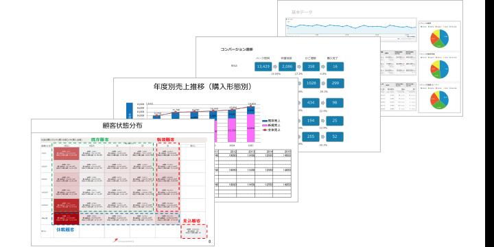 マーケティング戦略立案の指標となる現状分析・課題抽出レポートの例