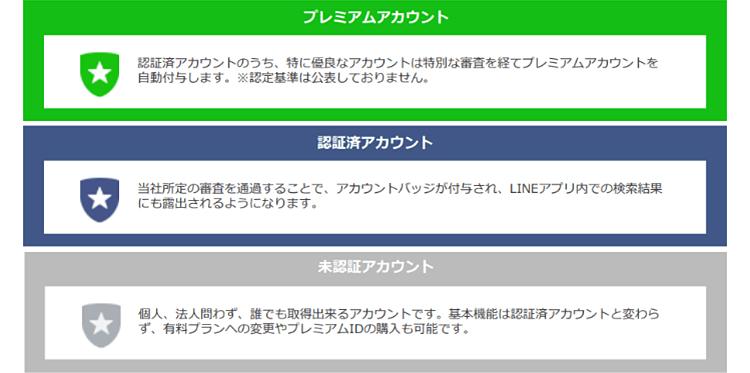 LINE公式アカウントの種類