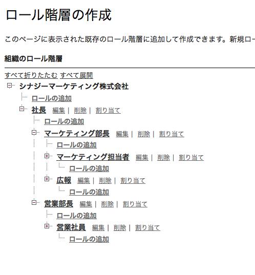 ロール図の例 「社長」を最上位ロールにして各部署ごとに階層化されています。