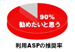 利用ASPの推奨率.png