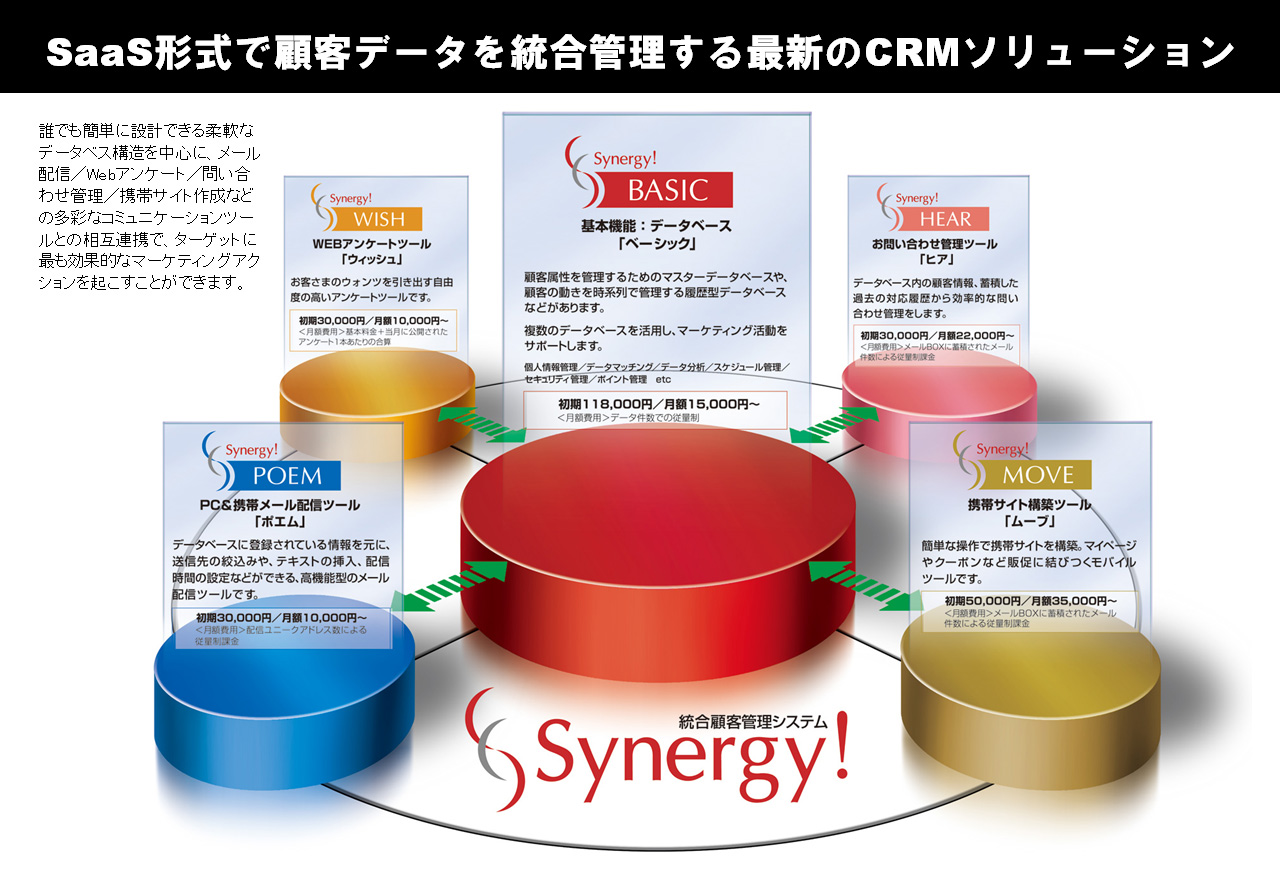 20080421_Synergy!.jpg