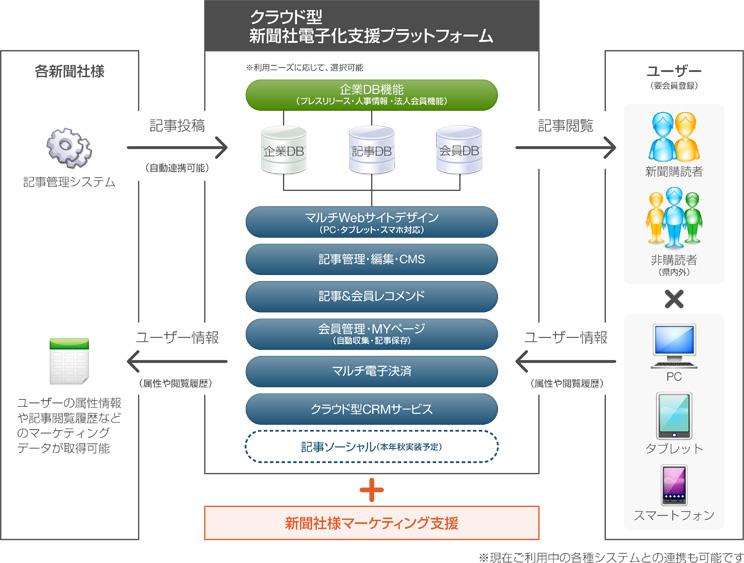 20130329_release_03.jpg