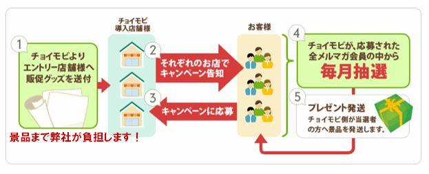 choimobi_image.jpg