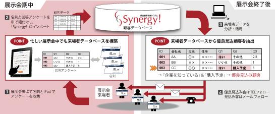 sysmex_exhibition_96dpi.jpg