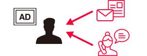 広告認知後はメールや電話でアプローチ