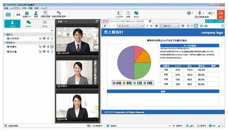 Web会議システム・OmniJoin(オムニジョイン)の画面